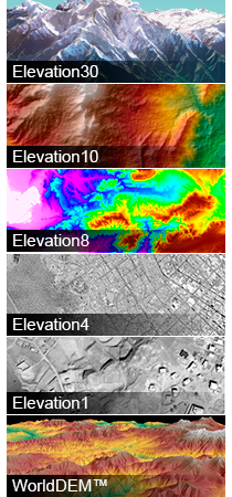 Geo Elevation Products Suite