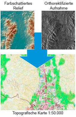 Elevation10 zur Erstellung hochgenauer Kartierungen