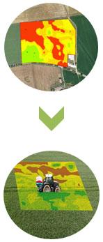 Farmstar operation - illustration