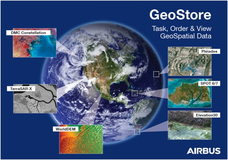 GeoStore - Access products