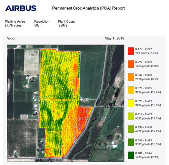 AgNeo Permanent Crop Analytics Report