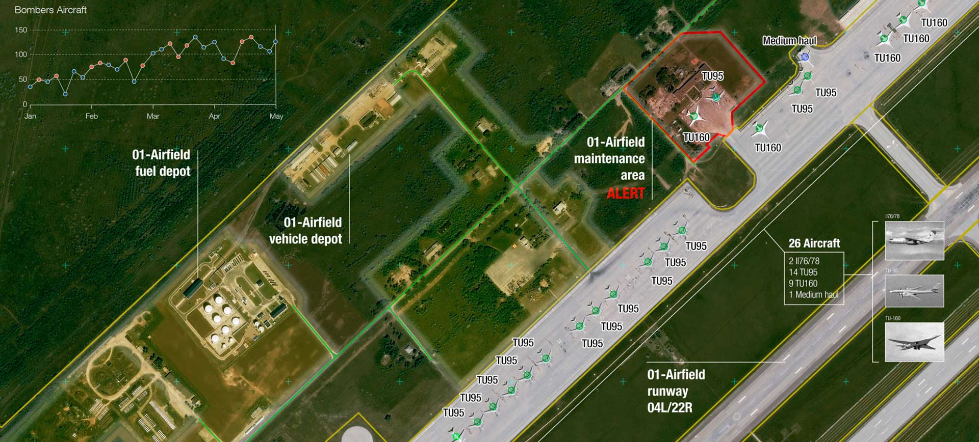 Airbus Intelligence provides automatic site surveillance with Defence Site Monitoring
