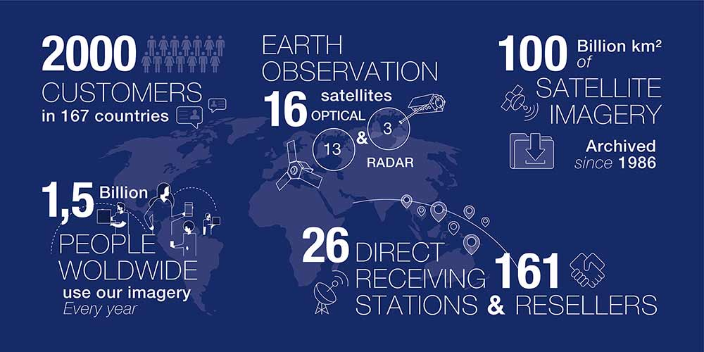 Infographic - Figures - Constellation2