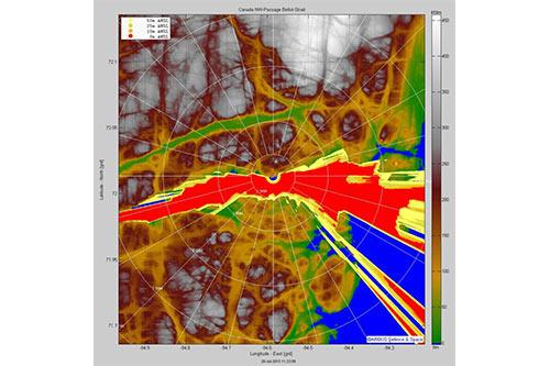 Coverage Analysis - Northwest Passage